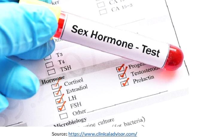 hormone-test